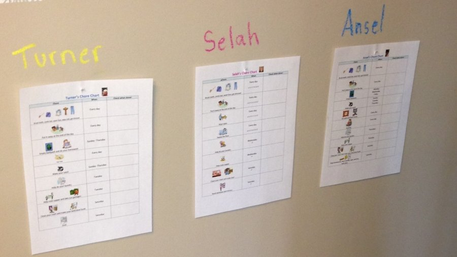 Children's Chore Chart Challenge